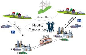 multimodal_mobility
