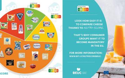 Aj slovenskí spotrebitelia uprednostňujú Nutri-Score
